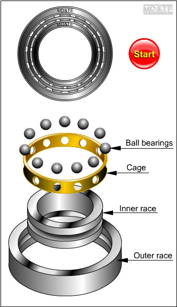 how to find friction of bearing