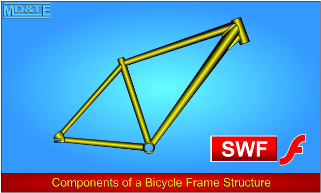 Link to bicycle frame animation