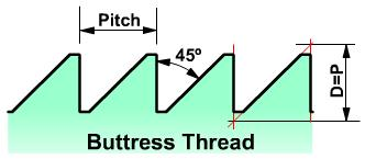 Buttress thread