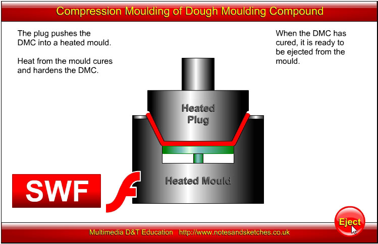Compression moulding of DMC