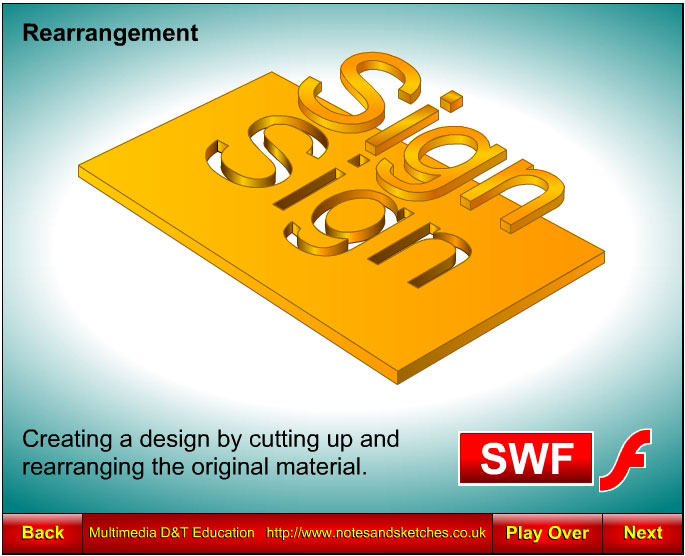 Design development by addition, wastage, bending etc