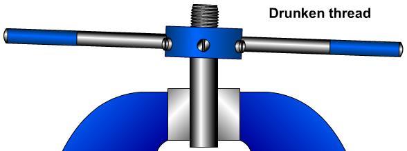 Mechanisms Cutting A Screw Thread