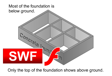 Concrete_foundation