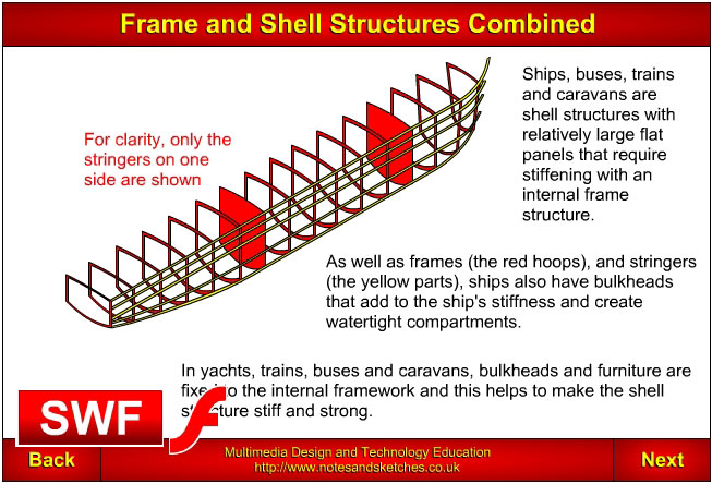 Link to Frame and Shell Structures animation