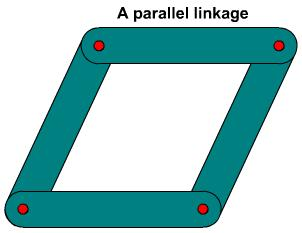 Parallel motion linkage