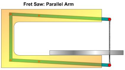 Fret saw parallel arm linkage