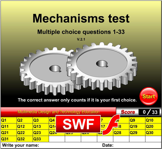 Mechanisms interactive multiple choice test, questions 1-33