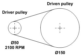 Pulleys example exercise