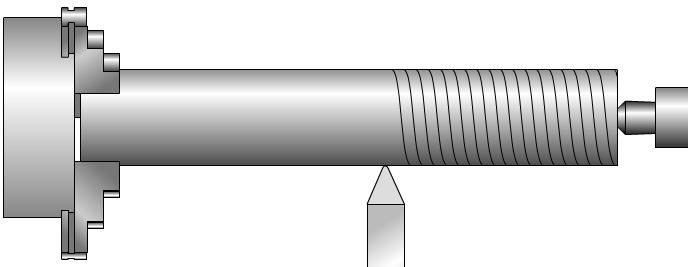 Mechanisms: cutting a screw thread
