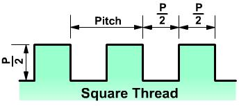 Square thread