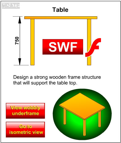 Table frame structure design exercise