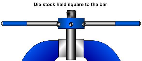 Mechanisms: cutting a screw thread