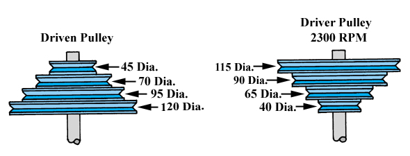 Sources For Cone Or Stepped Pulleys